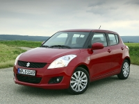 Suzuki Swift 5D